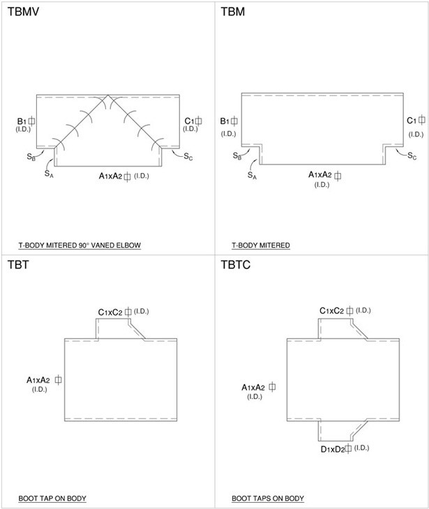 Accuduct doublewall rectangular fittings